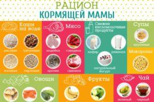 ацион кормящей мамы
