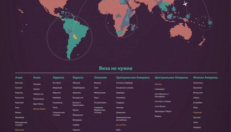 Список безвизовых стран для россиян 2019