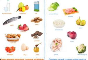 продукты для кормящей мамы