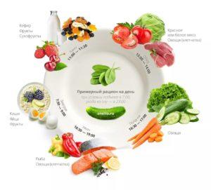 схема питания