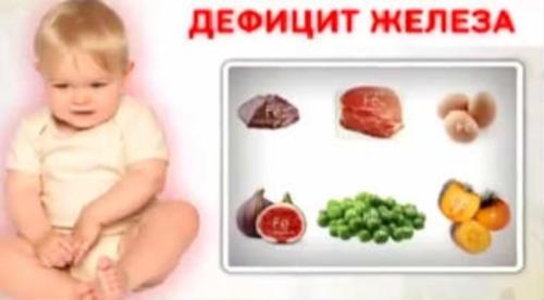 Железосодержащая диета для кормящих