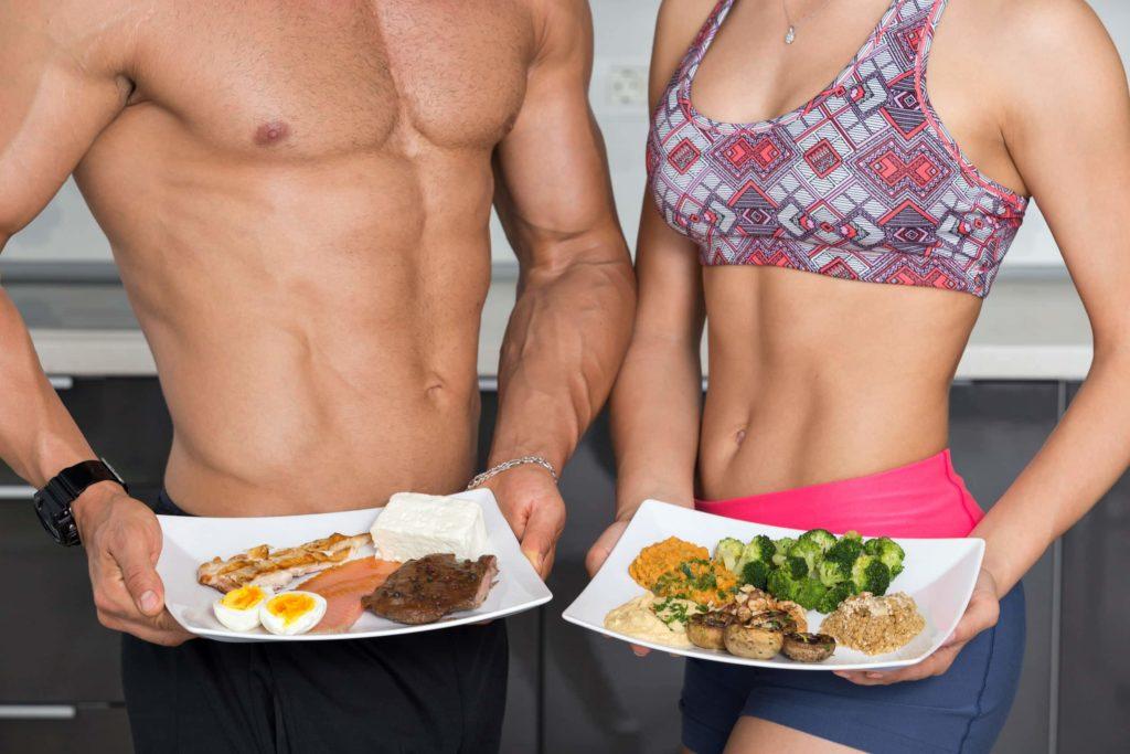 Диета для похудения живота и боков