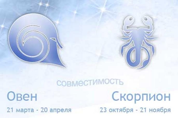Совместимость знаков зодиака скорпион и овен