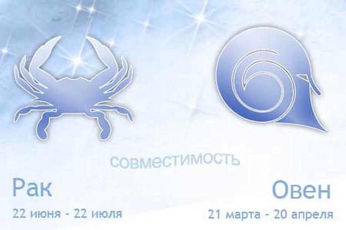 Совместимость знаков зодиака Овен и Рак