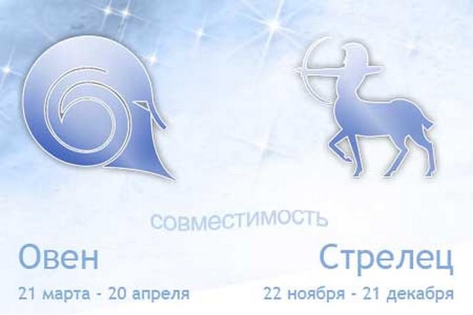 Овен и Стрелец — совместимость знаков зодиака