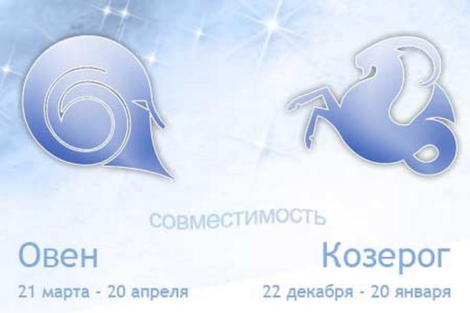 Совместимость знаков зодиака Овен и Козерог