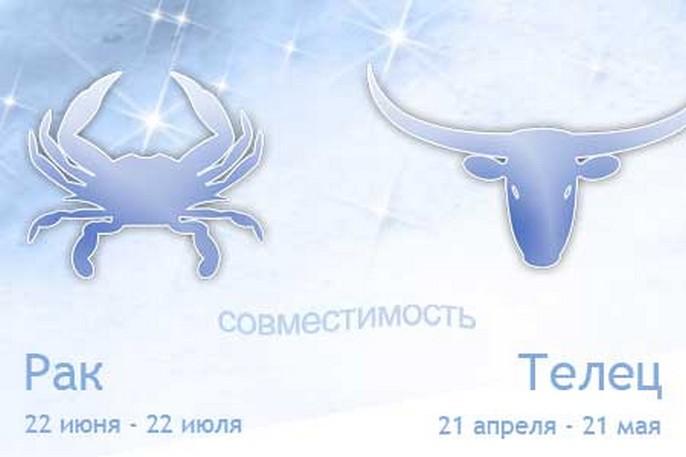 Совместимость знаков зодиака Телец и Рак