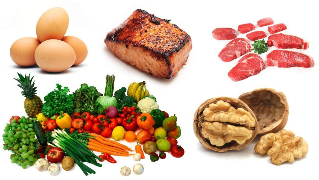 Палео диета меню на неделю и список продуктов