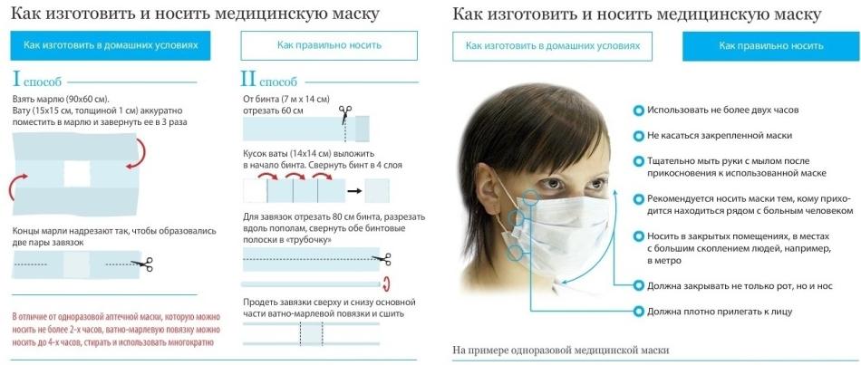 Изготовление медицинской маски самостоятельно