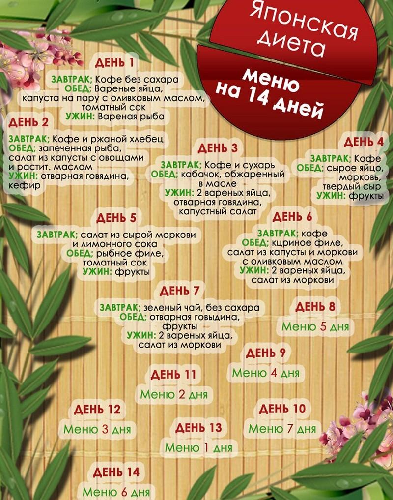 Японская Диета 15. Японская диета для похудения на 14 дней: полное меню, особенности, список продуктов